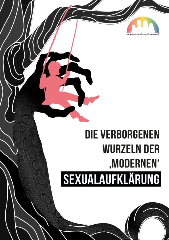 Einstellung der Eltern zur Sexualerziehung